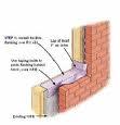 Brick Veneer 3 Picture