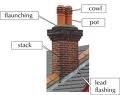 Chimney Picture