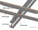 Purlins 6 Picture