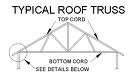 Roof Truss 2 Picture